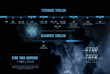 Star Trek Online Sci-fi Spiel